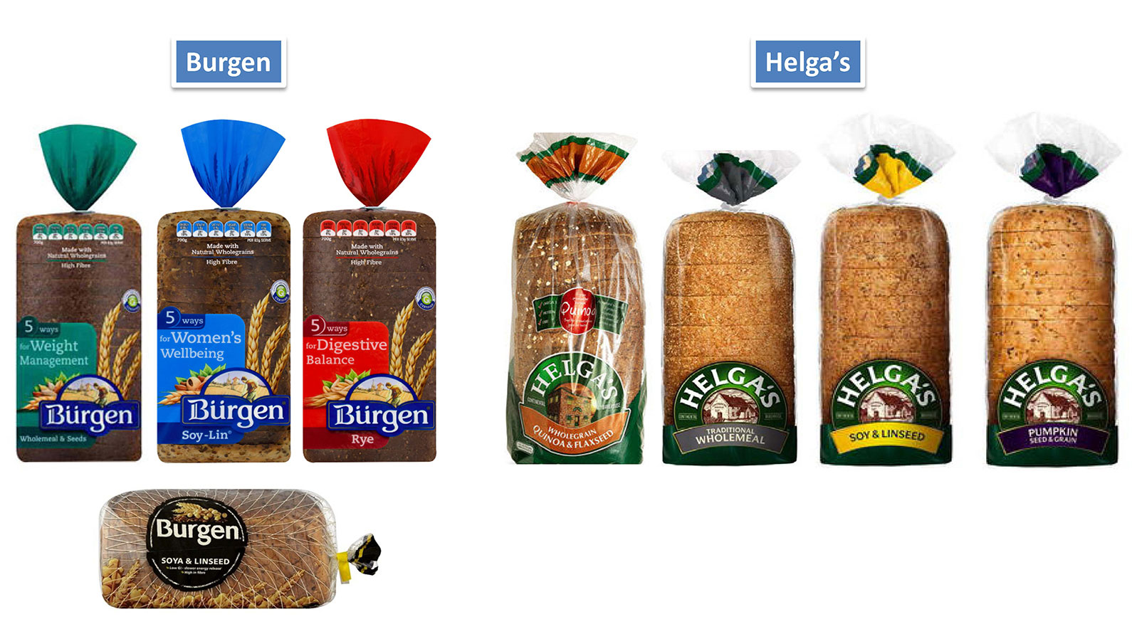 Burgen and Helga's breads