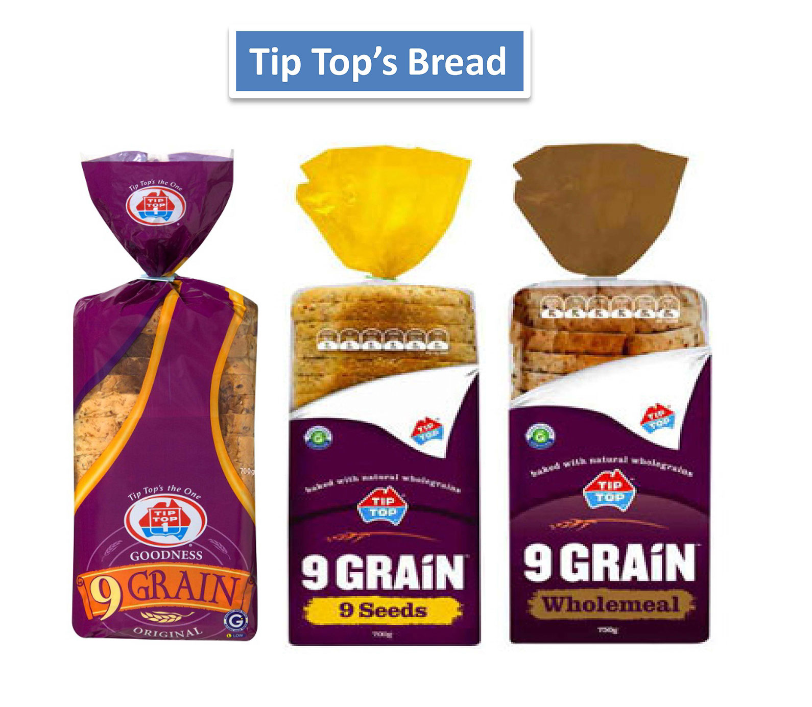 Tip top image for choosing breads